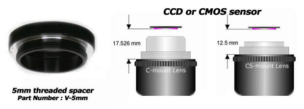 C-Mount Lens Mount