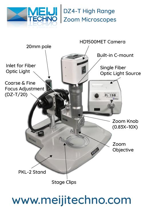 High Range Zoom Microscope