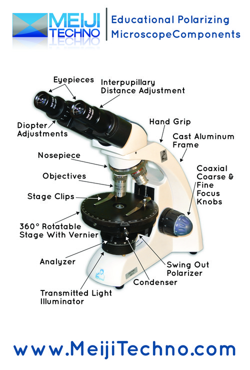 Educational Advanced Polarizing Stereo Microscope