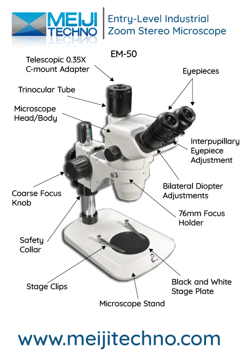 Entry Level Industrial Microscope