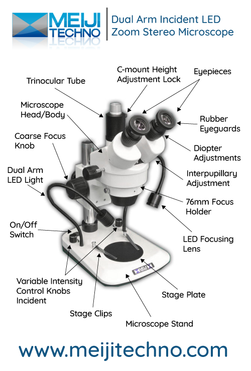 Dual Arm Incident Zoom Microscope