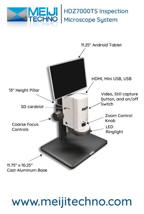 Digital Inspection Microscope