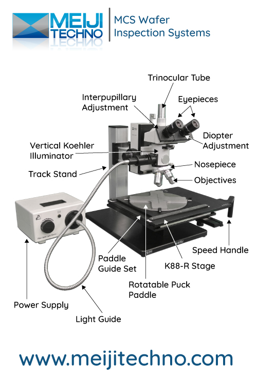 Wafer Inspection Microscope