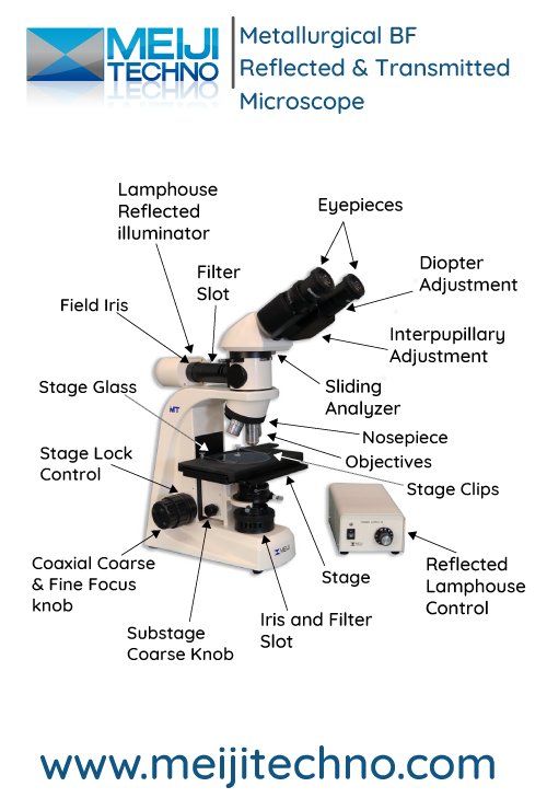 Metallurgical BF Reflected & Transmitted Microscope