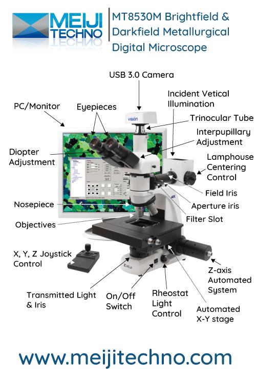 MT8520M Brightfield & Darkfield Metallurgical Digital Microscope