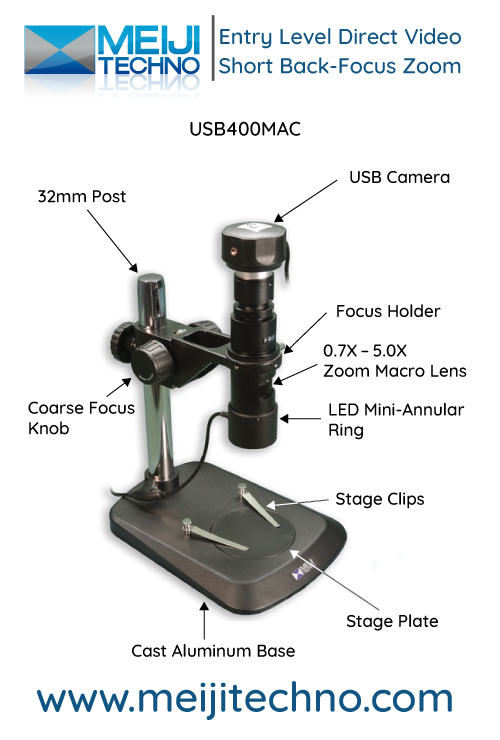Short Back-Focus Zoom Microscope