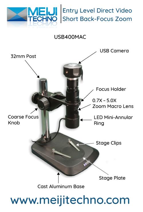 Short Back-Focus Zoom Microscope