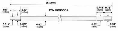 PCV Monocoil