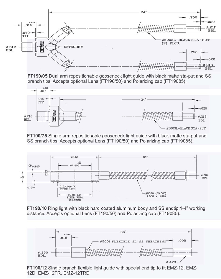FT190 Data Sheet
